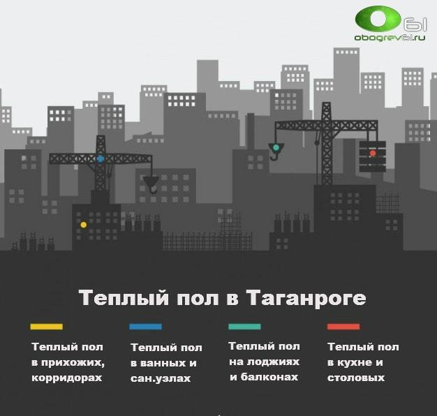 Теплые полы в Таганроге